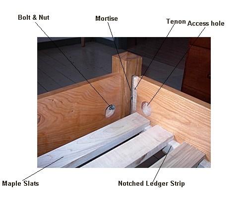 Bed Construction Details Solid Wood Beds Custom Beds